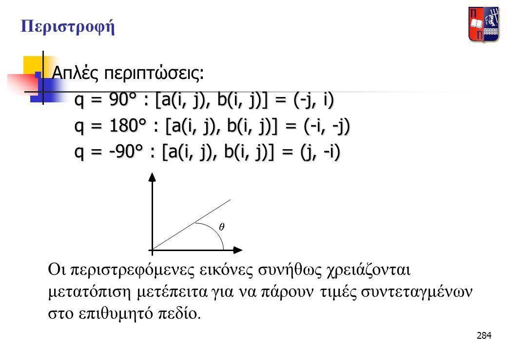 q = 90° : [a(i, j), b(i, j)] = (-j, i)